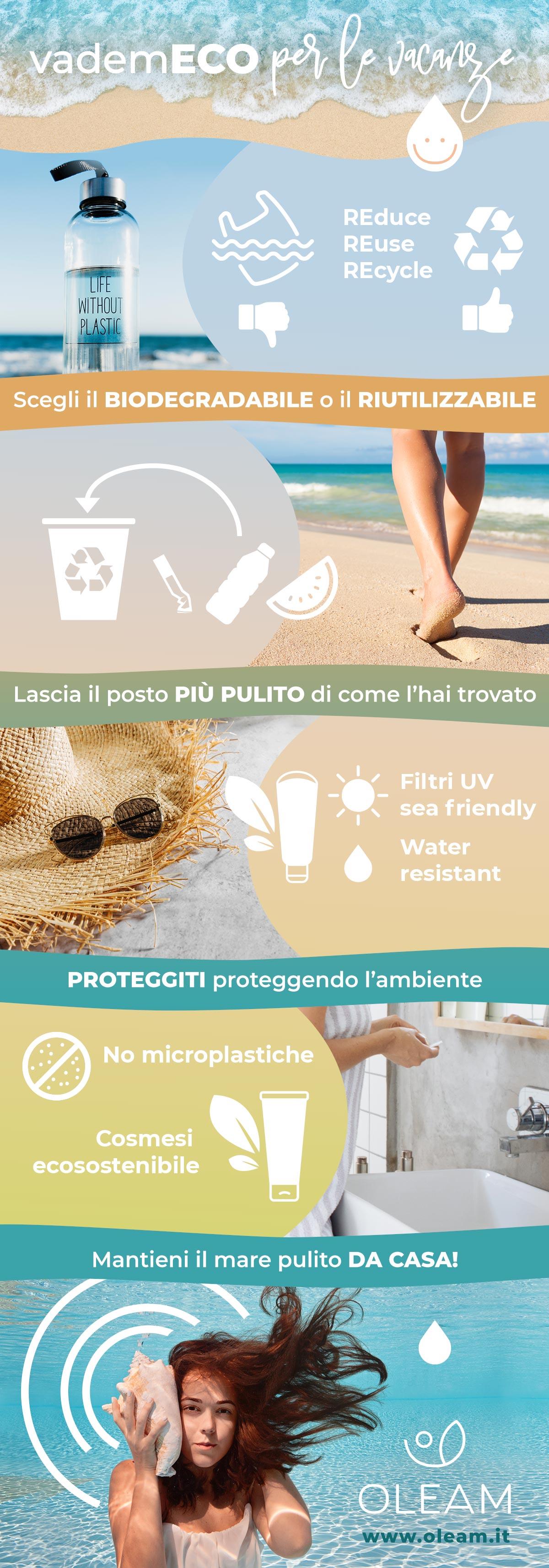 VademECO Oleam per le vacanze: infografica. Scegli il biodegradabile o il riutilizzabile: reduce, reuse, recycle. Lascia il posto più pulito di come l'hai trovato: butta i rifiuti nella raccolta differenziata. Proteggiti proteggendo l'ambiente: usa solari con filtri UV sea friendly e water resistant. Mantieni il mare pulito da casa: usa cosmetici ecosostenibili e senza microplastiche. Green is better.